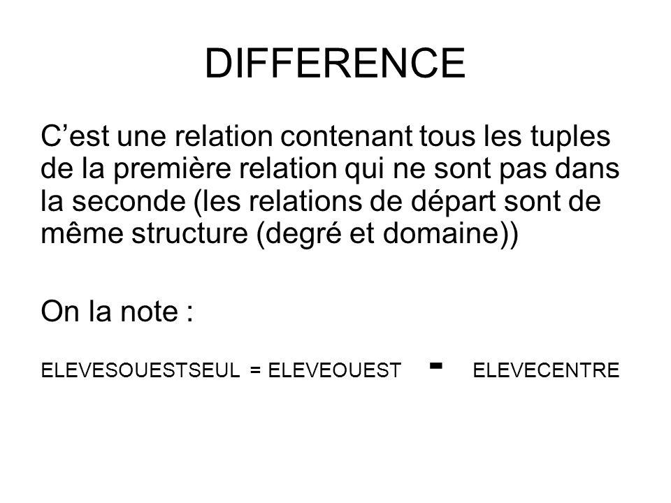 DIFFERENCE C'est une relation contenant tous les tuples de la première relation qui ne sont pas dans la seconde (les relations de départ sont de même