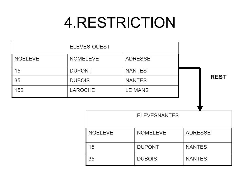 RESTRICTION Une restriction selon une condition produit une relation de même structure que la relation de départ, contenant tous les tuples de la première relation qui correspondent au critère.