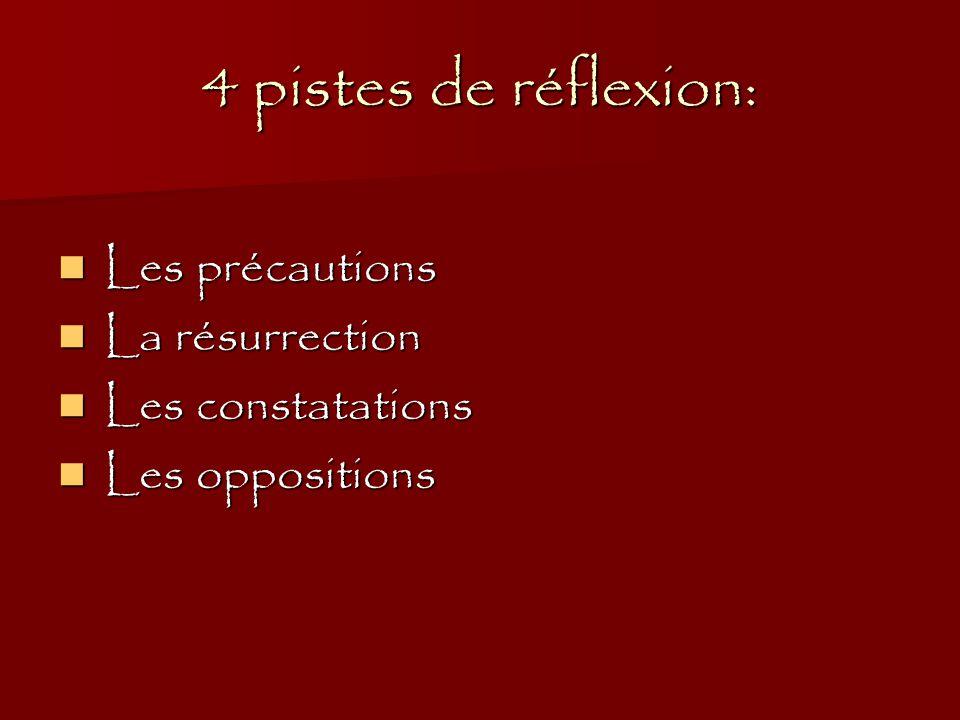 4 pistes de réflexion: Les précautions Les précautions La résurrection La résurrection Les constatations Les constatations Les oppositions Les oppositions