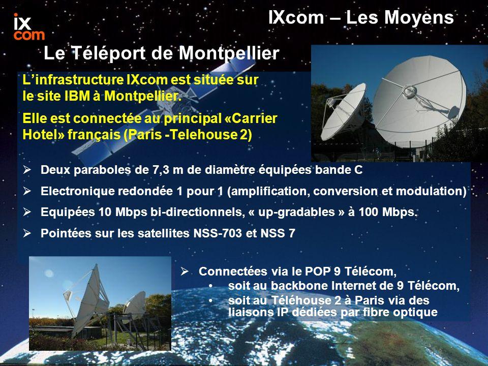 Les zones couvertes depuis le téléport IXcom Satellite NSS 703 @ 57° Est IXcom – Les Moyens La Bande Passante