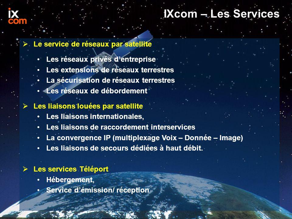 IXcom - Vos Contacts SIEGE IXcom 26, plage de l'Estaque 13016 MARSEILLE Tel: + 33 (0)4 96 15 13 60 Fax: + 33 (0)4 96 15 13 61 TELEPORT IXcom France Site IBM la Pompignane Parc Industriel et Technologique de la Pompignane Rue de la vieille Poste 34006 MONTPELLIER COMMERCIAL Patrick THEROND Tel: + 33 (0)4 96 15 13 64 Email : therond@ixcom.frtherond@ixcom.fr PROJETS Delphine HEDIN Tel: + 33 (0)4 96 15 13 66 Email : hedin@ixcom.frhedin@ixcom.fr DEVELOPPEMENT Jérôme BRASSEUR Tel: + 33 (0)4 96 15 13 65 Email : brasseur@ixcom.frbrasseur@ixcom.fr