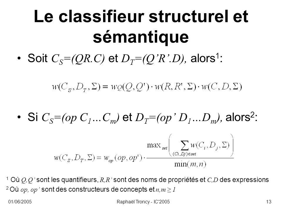 01/06/2005Raphaël Troncy - IC'200513 Le classifieur structurel et sémantique Soit C S =(QR.C) et D T =(Q'R'.D), alors 1 : Si C S =(op C 1 …C m ) et D