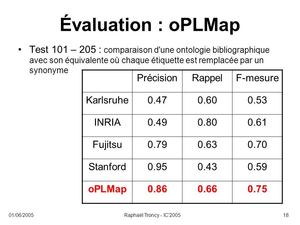 01/06/2005Raphaël Troncy - IC'200518 Évaluation : oPLMap Test 101 – 205 : comparaison d'une ontologie bibliographique avec son équivalente où chaque é