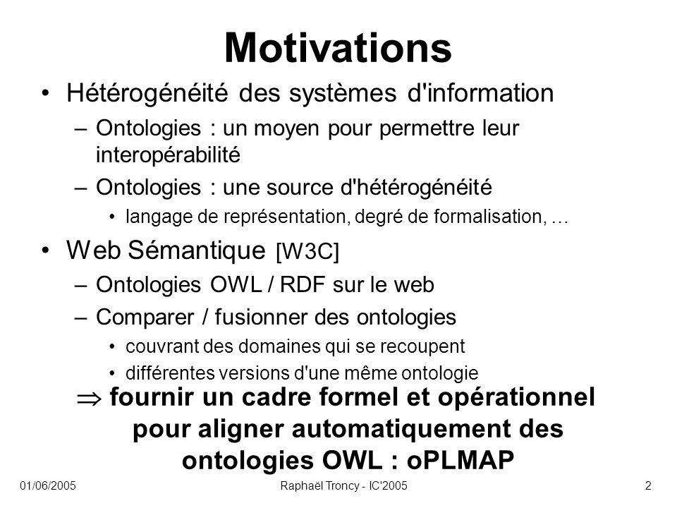 01/06/2005Raphaël Troncy - IC'20052 Motivations Hétérogénéité des systèmes d'information –Ontologies : un moyen pour permettre leur interopérabilité –