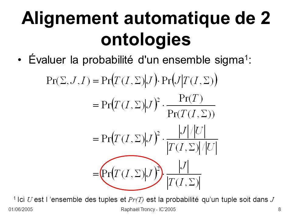 01/06/2005Raphaël Troncy - IC 20059 Alignement automatique de 2 ontologies Partitionnons l ensemble ∑ Puis 1,2 : 1 Pour simplifier la notation, dans la suite on écrira: S i = T j (I, ∑ j,i ) 2 Si ∑ j est formé par les r sous-ensemble de règles