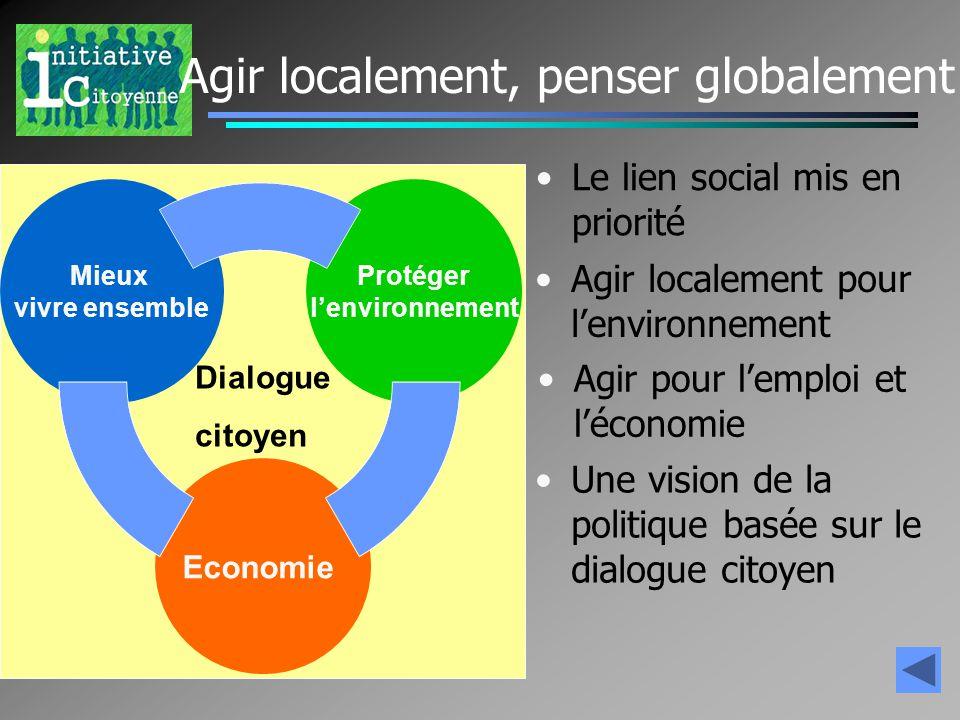 Un programme structuré Redynamiser le lien social Axe 3 Axe 1 Axe 2 Axe 4 GESTION Agir en faveur de l environnement Développer l'économie locale et favoriser l'emploi Renouveler les pratiques politiques par le dialogue citoyen Un impératif : Adopter une gestion rigoureuse