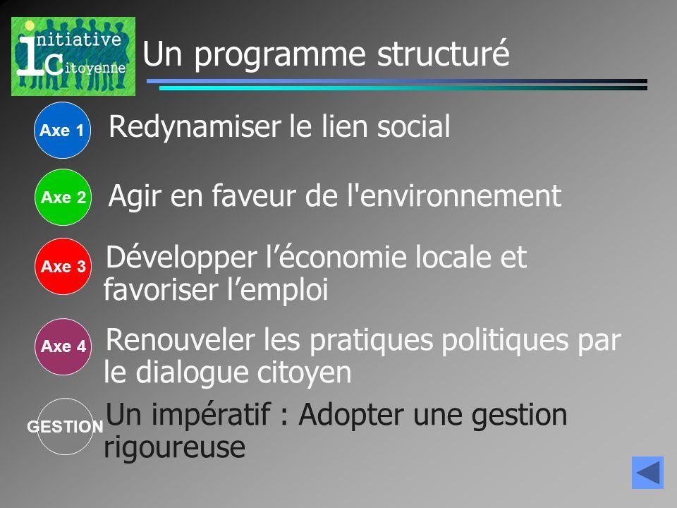 Action économique  Implication forte des élus dans les structures intercommunales (vice- présidence à la CPA) Axe 3  Tissage de liens forts avec le Conseil Général