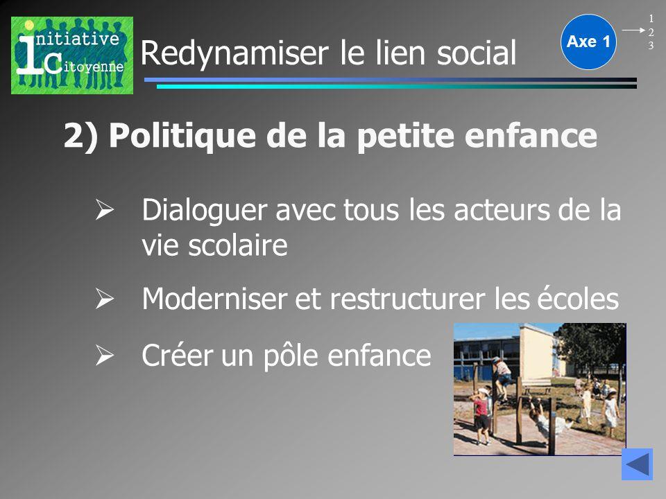 Dialogue citoyen  Une expérience déjà mise en œuvre (forum citoyen) Axe 4  Un dialogue participatif  Une approche par projet  Une évaluation