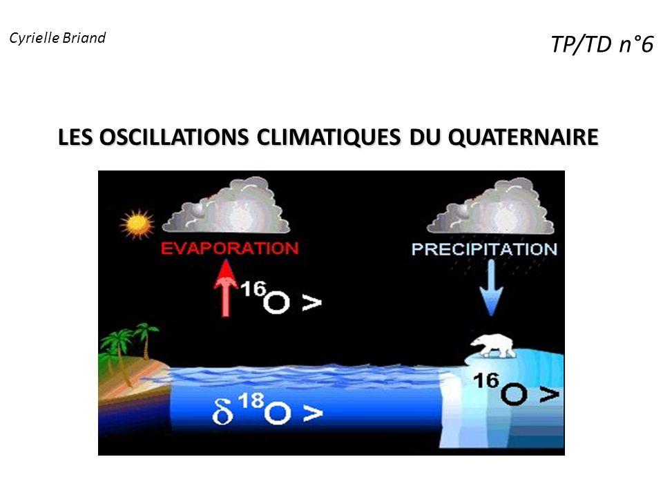 LES OSCILLATIONS CLIMATIQUES DU QUATERNAIRE TP/TD n°6 Cyrielle Briand