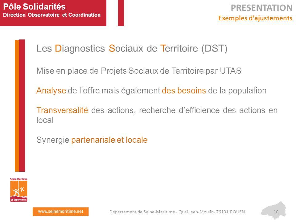 Pôle Solidarités Direction Observatoire et Coordination Les Diagnostics Sociaux de Territoire (DST) Mise en place de Projets Sociaux de Territoire par