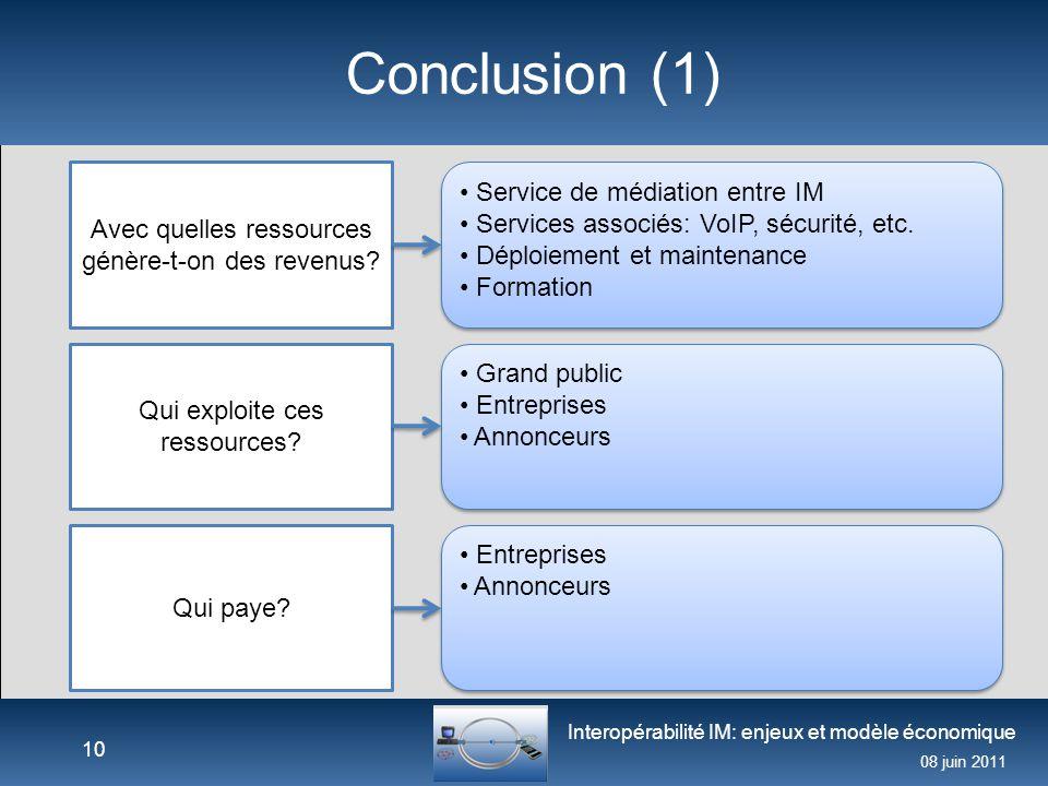 Interopérabilité IM: enjeux et modèle économique 08 juin 2011 Conclusion (1) 10 Avec quelles ressources génère-t-on des revenus? Qui exploite ces ress
