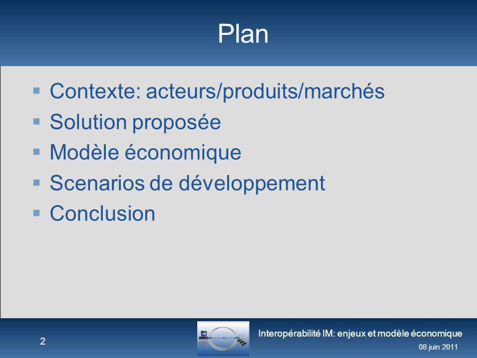 Interopérabilité IM: enjeux et modèle économique 08 juin 2011 Plan  Contexte: acteurs/produits/marchés  Solution proposée  Modèle économique  Scen