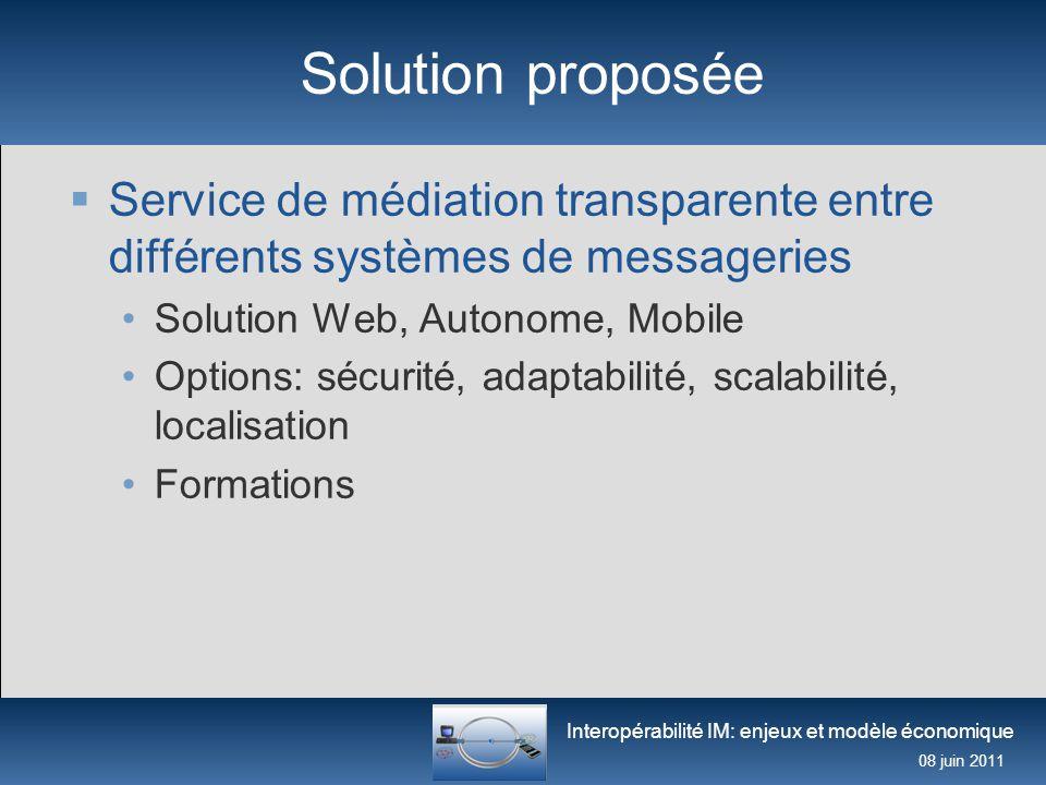 Interopérabilité IM: enjeux et modèle économique 08 juin 2011 Solution proposée  Service de médiation transparente entre différents systèmes de messa
