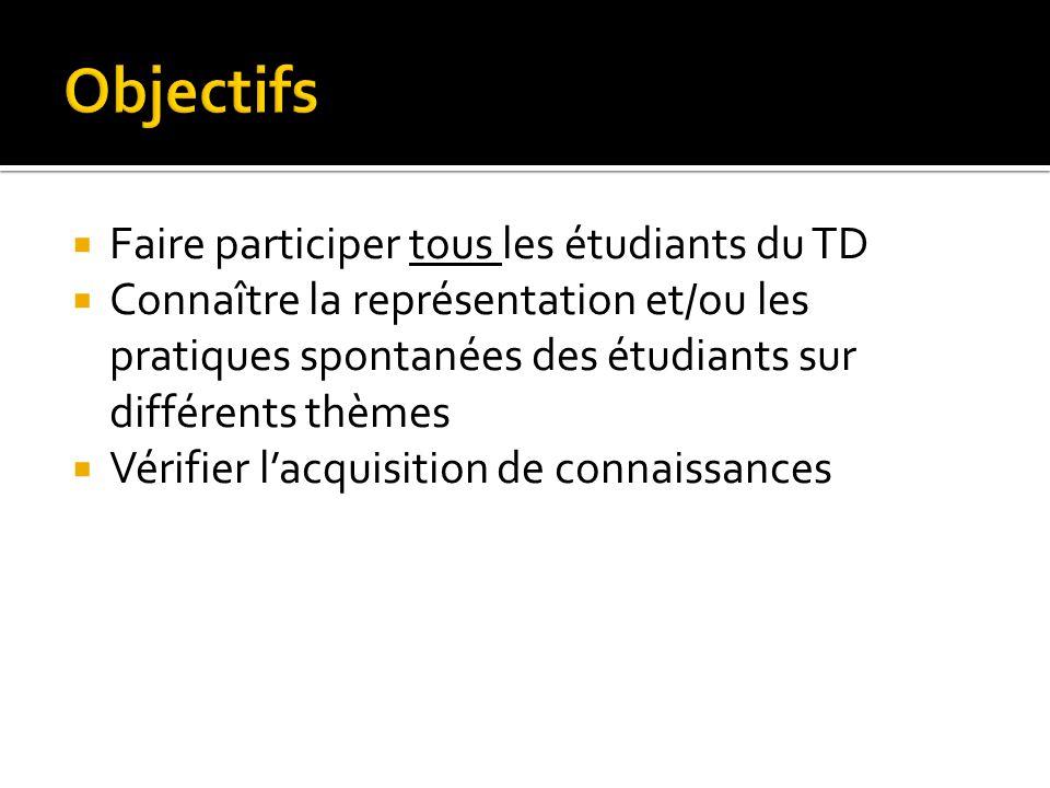  Faire participer tous les étudiants du TD  Connaître la représentation et/ou les pratiques spontanées des étudiants sur différents thèmes  Vérifier l'acquisition de connaissances