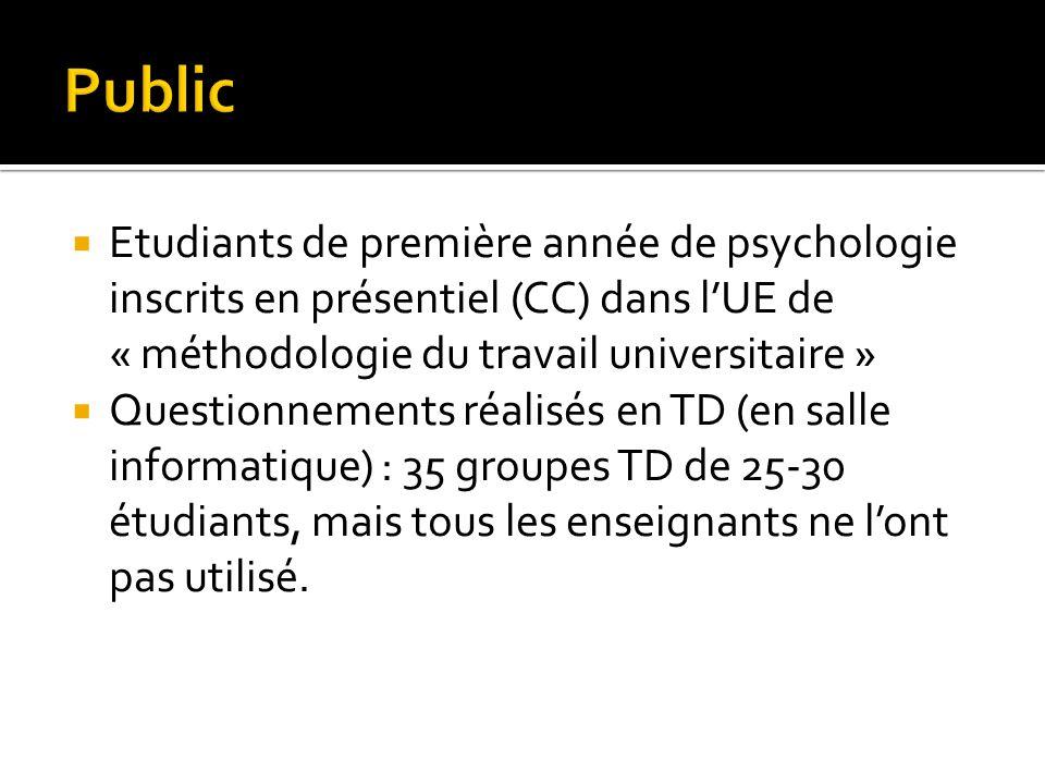 Etudiants de première année de psychologie inscrits en présentiel (CC) dans l'UE de « méthodologie du travail universitaire »  Questionnements réalisés en TD (en salle informatique) : 35 groupes TD de 25-30 étudiants, mais tous les enseignants ne l'ont pas utilisé.