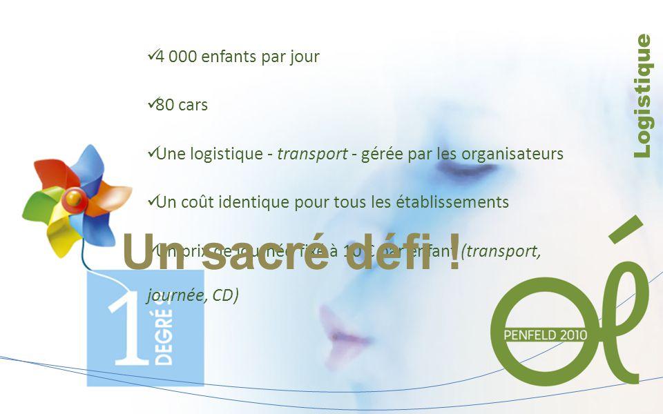 L o g i s t i q u e 4 000 enfants par jour 80 cars Une logistique - transport - gérée par les organisateurs Un coût identique pour tous les établissements Un prix de journée fixé à 10 € par enfant (transport, journée, CD) Un sacré défi !