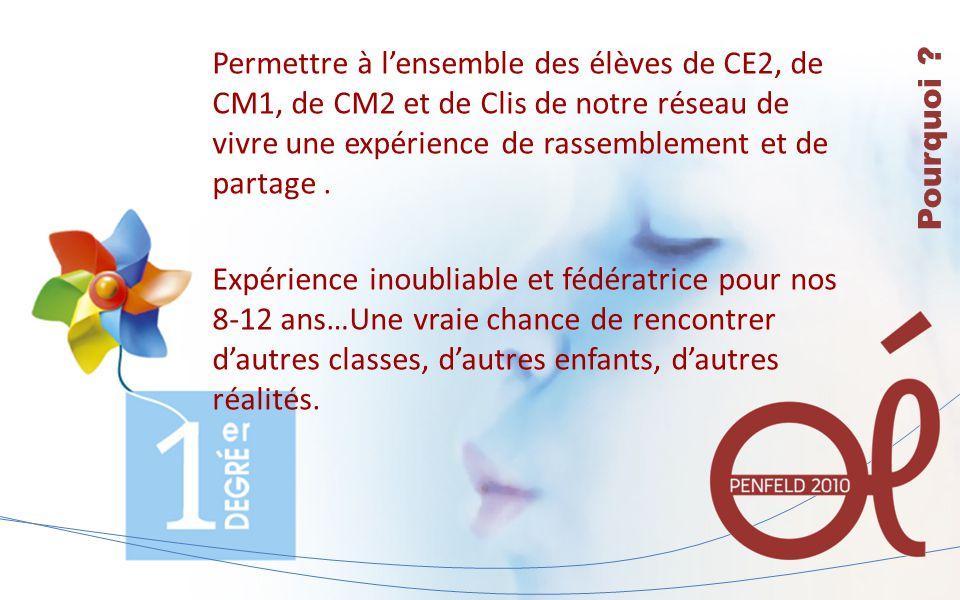 P o u r q u o i ? Permettre à l'ensemble des élèves de CE2, de CM1, de CM2 et de Clis de notre réseau de vivre une expérience de rassemblement et de p