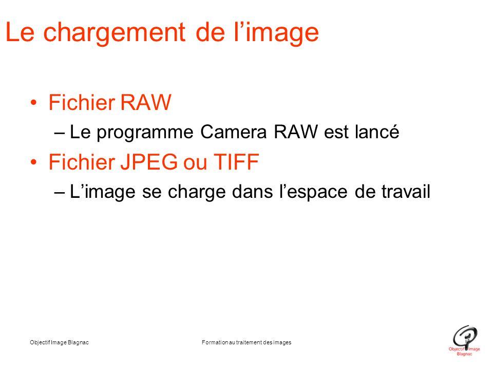 Objectif Image BlagnacFormation au traitement des images Le chargement de l'image Fichier RAW –Le programme Camera RAW est lancé Fichier JPEG ou TIFF