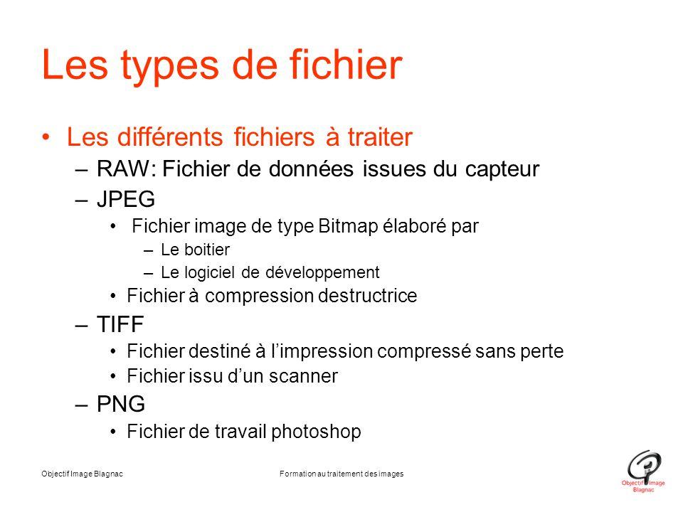 Objectif Image BlagnacFormation au traitement des images Les types de fichier Les différents fichiers à traiter –RAW: Fichier de données issues du cap
