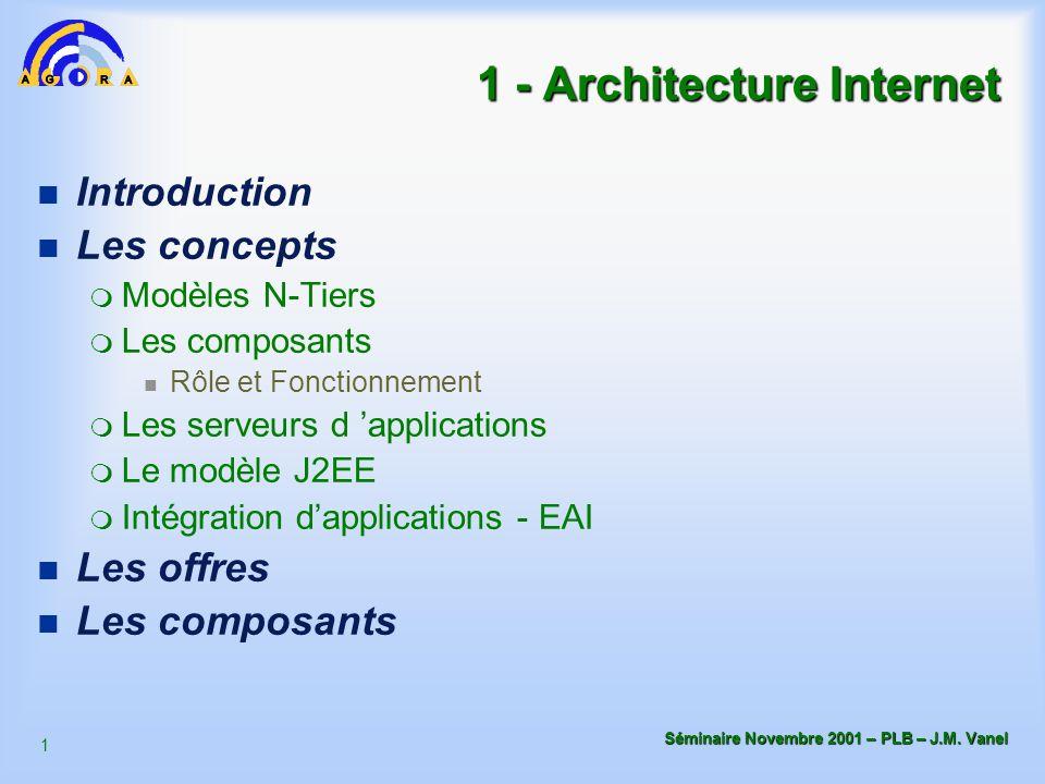 1 Séminaire Novembre 2001 – PLB – J.M. Vanel 1 - Architecture Internet n Introduction n Les concepts m Modèles N-Tiers m Les composants Rôle et Foncti