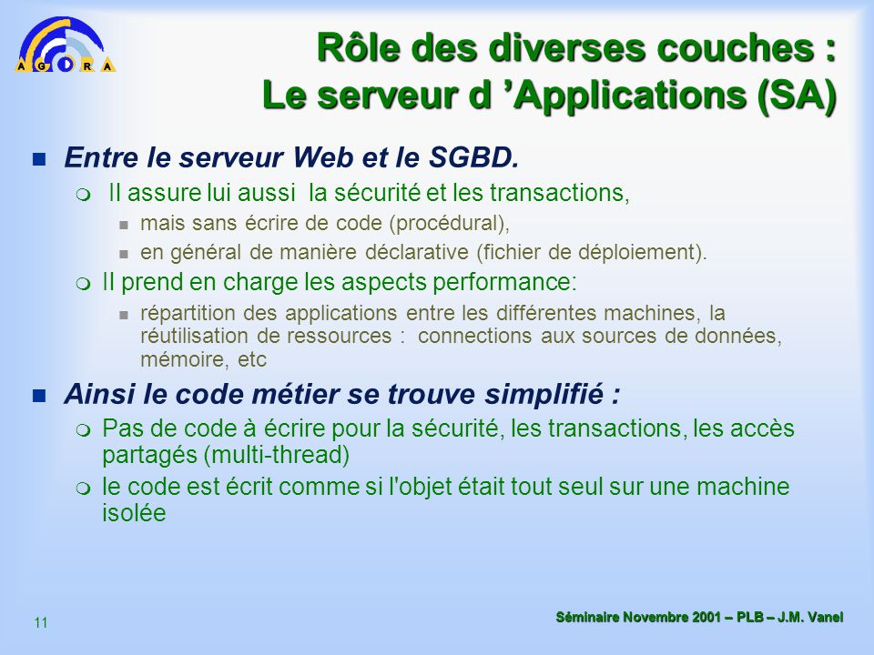11 Séminaire Novembre 2001 – PLB – J.M. Vanel Rôle des diverses couches : Le serveur d 'Applications (SA) n Entre le serveur Web et le SGBD. m Il assu
