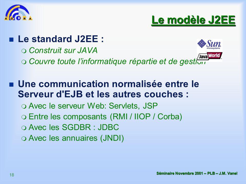 18 Séminaire Novembre 2001 – PLB – J.M. Vanel Le modèle J2EE n Le standard J2EE : m Construit sur JAVA m Couvre toute l'informatique répartie et de ge