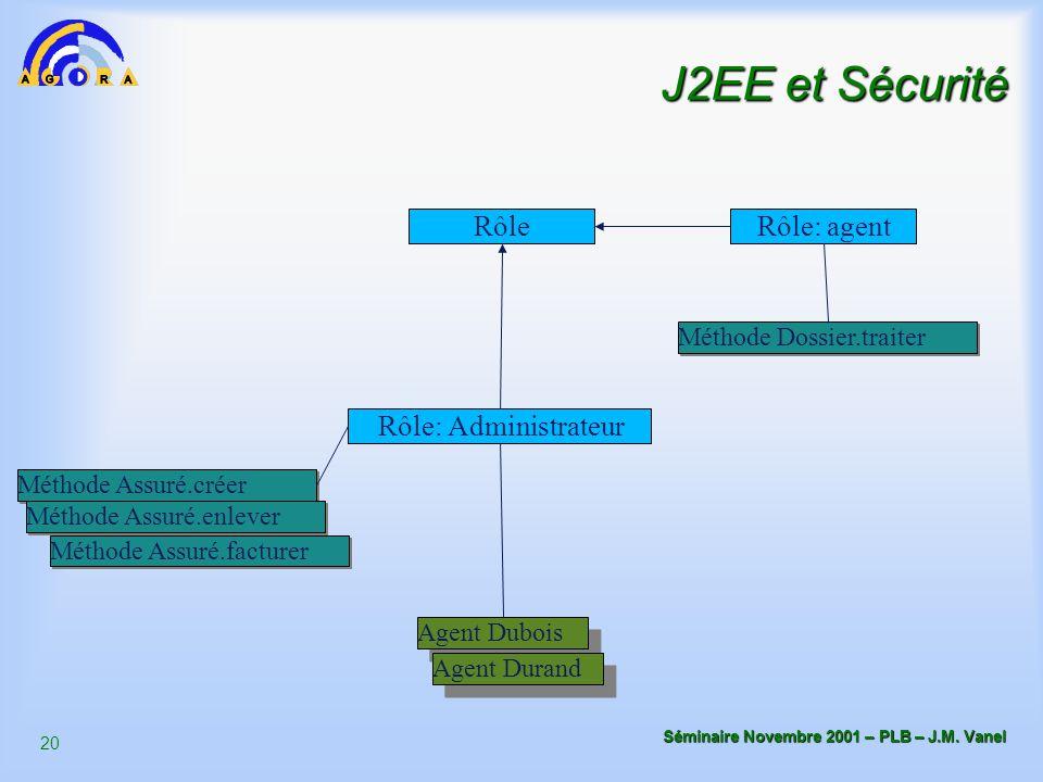 20 Séminaire Novembre 2001 – PLB – J.M. Vanel J2EE et Sécurité Rôle Rôle: Administrateur Méthode Assuré.créer Méthode Assuré.enlever Méthode Assuré.fa