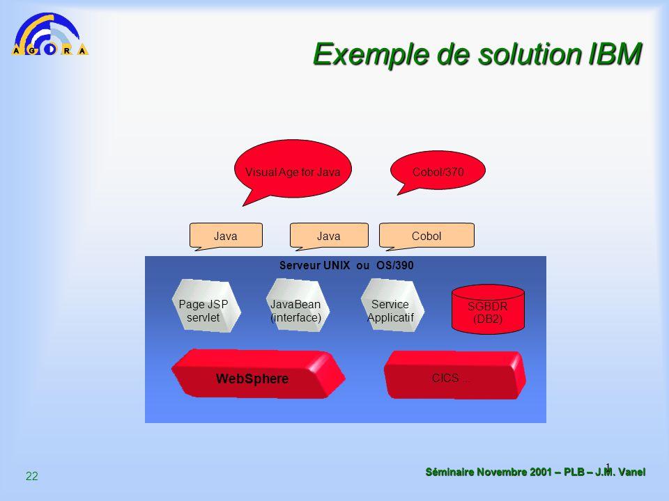 22 Séminaire Novembre 2001 – PLB – J.M. Vanel 1 Exemple de solution IBM Serveur UNIX ou OS/390 Java SGBDR (DB2) Service Applicatif JavaBean (interface