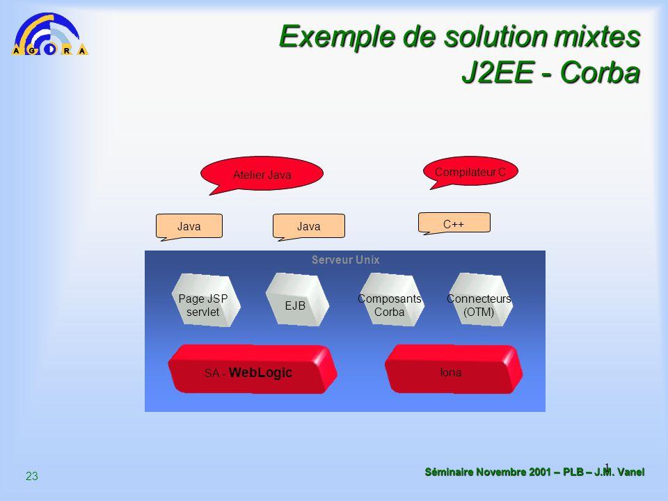 23 Séminaire Novembre 2001 – PLB – J.M. Vanel 1 Exemple de solution mixtes J2EE - Corba Serveur Unix Java Composants Corba EJB Iona SA - WebLogic Page