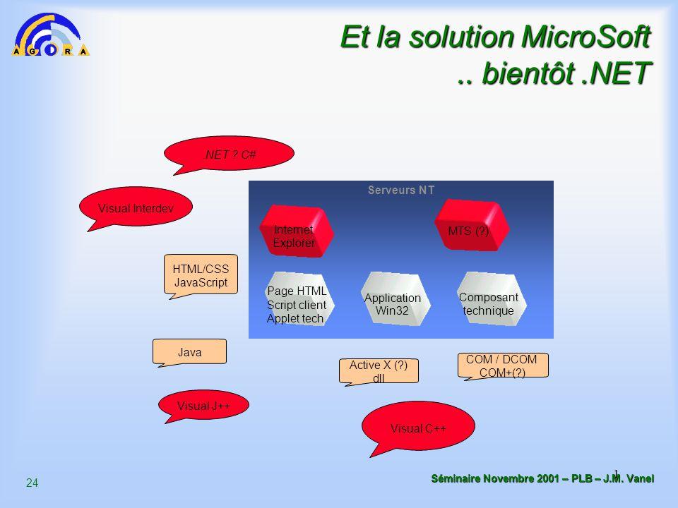 24 Séminaire Novembre 2001 – PLB – J.M. Vanel 1 Et la solution MicroSoft.. bientôt.NET Serveurs NT Composant technique Page HTML Script client Applet