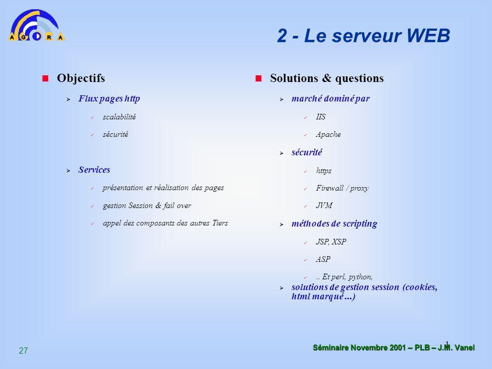 27 Séminaire Novembre 2001 – PLB – J.M. Vanel 1 2 - Le serveur WEB Objectifs  Flux pages http scalabilité sécurité  Services présentation et réalisa