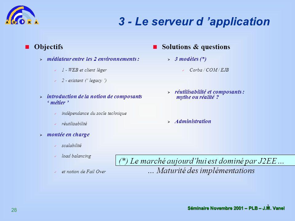 28 Séminaire Novembre 2001 – PLB – J.M. Vanel 1 3 - Le serveur d 'application Objectifs  médiateur entre les 2 environnements : 1 - WEB et client lèg