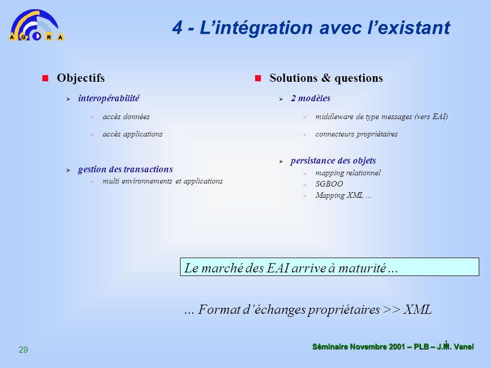 29 Séminaire Novembre 2001 – PLB – J.M. Vanel 1 4 - L'intégration avec l'existant Objectifs  interopérabilité accès données accès applications  gest