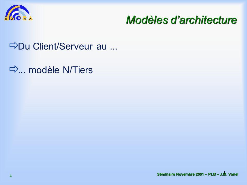4 Séminaire Novembre 2001 – PLB – J.M. Vanel 1 Modèles d'architecture  Du Client/Serveur au... ... modèle N/Tiers