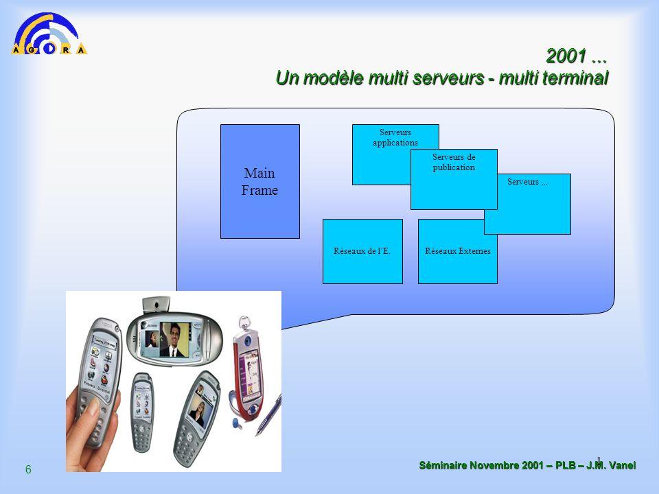 6 Séminaire Novembre 2001 – PLB – J.M. Vanel 1 2001... Un modèle multi serveurs - multi terminal Client UNIVERSEL Main Frame Réseaux de l'E.Réseaux Ex