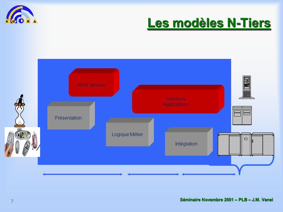 7 Séminaire Novembre 2001 – PLB – J.M. Vanel Les modèles N-Tiers Intégration Présentation Logique Métier WEB serveur Serveurs Applications