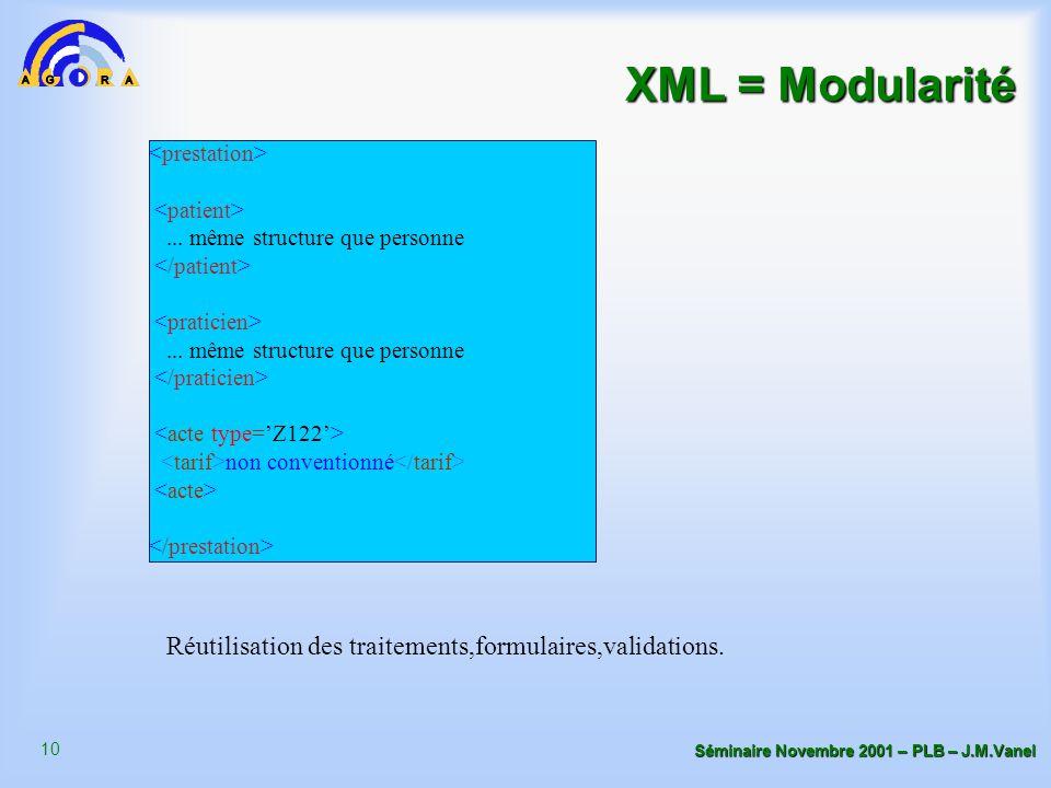 10 Séminaire Novembre 2001 – PLB – J.M.Vanel XML = Modularité... même structure que personne... même structure que personne non conventionné Réutilisa