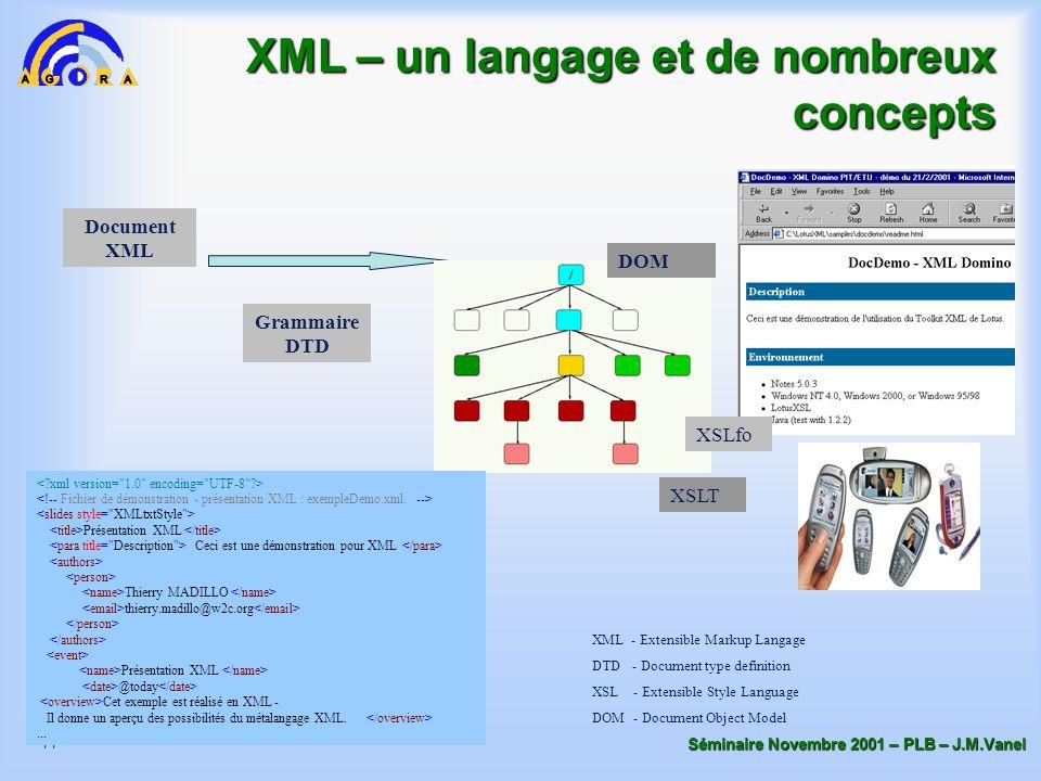 11 Séminaire Novembre 2001 – PLB – J.M.Vanel XML – un langage et de nombreux concepts Grammaire DTD DOM XML - Extensible Markup Langage DTD - Document type definition XSL - Extensible Style Language DOM - Document Object Model Document XML Présentation XML Ceci est une démonstration pour XML Thierry MADILLO thierry.madillo@w2c.org Présentation XML @today Cet exemple est réalisé en XML - Il donne un aperçu des possibilités du métalangage XML....