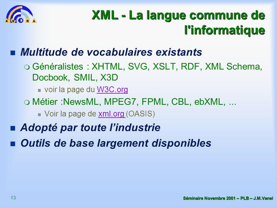 13 Séminaire Novembre 2001 – PLB – J.M.Vanel XML - La langue commune de l informatique n Multitude de vocabulaires existants m Généralistes : XHTML, SVG, XSLT, RDF, XML Schema, Docbook, SMIL, X3D voir la page du W3C.orgW3C.org m Métier :NewsML, MPEG7, FPML, CBL, ebXML,...