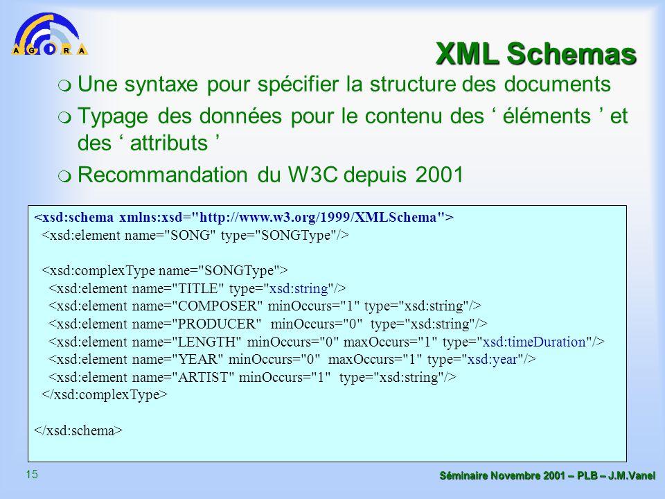 15 Séminaire Novembre 2001 – PLB – J.M.Vanel XML Schemas m Une syntaxe pour spécifier la structure des documents m Typage des données pour le contenu des ' éléments ' et des ' attributs ' m Recommandation du W3C depuis 2001