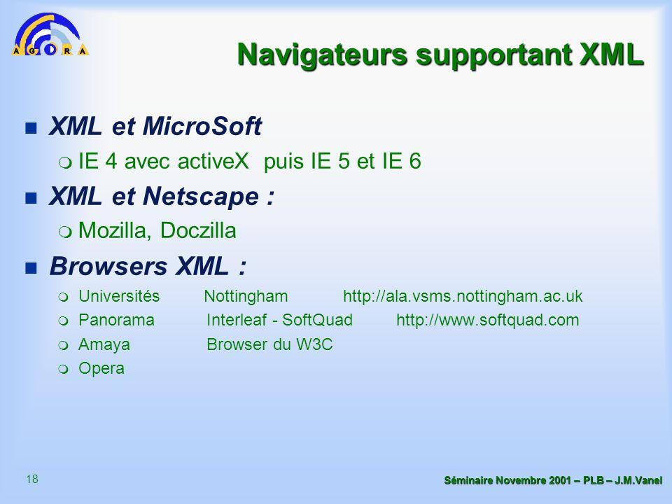 18 Séminaire Novembre 2001 – PLB – J.M.Vanel Navigateurs supportant XML n XML et MicroSoft m IE 4 avec activeX puis IE 5 et IE 6 n XML et Netscape : m Mozilla, Doczilla n Browsers XML : m Universités Nottinghamhttp://ala.vsms.nottingham.ac.uk m Panorama Interleaf - SoftQuadhttp://www.softquad.com m Amaya Browser du W3C m Opera