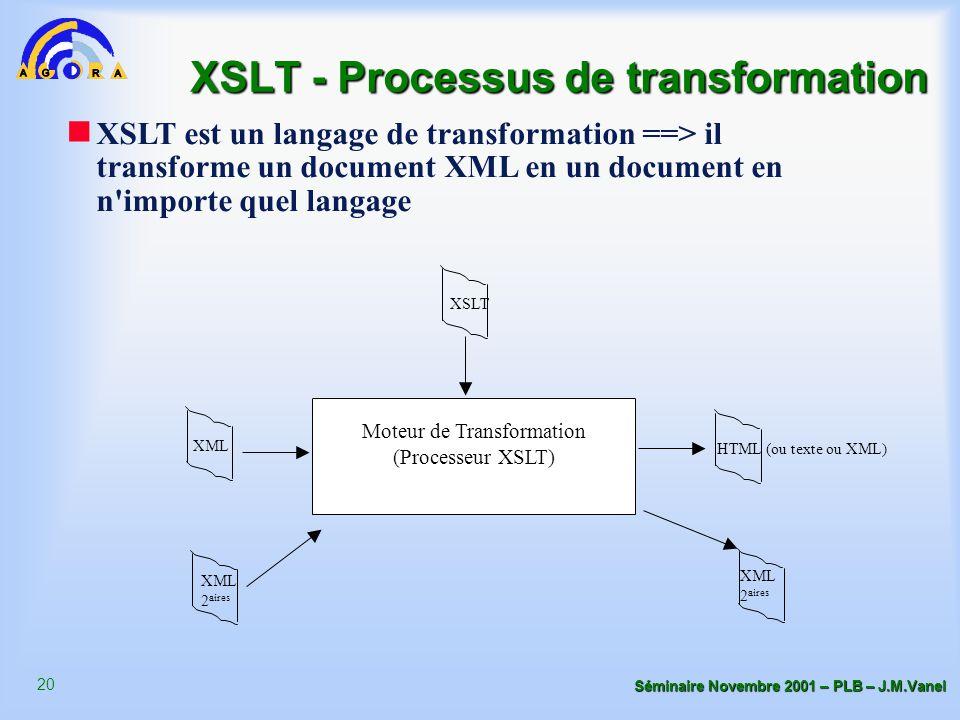 20 Séminaire Novembre 2001 – PLB – J.M.Vanel XSLT - Processus de transformation XSLT est un langage de transformation ==> il transforme un document XML en un document en n importe quel langage Moteur de Transformation (Processeur XSLT) XSLT XML HTML (ou texte ou XML) XML 2 aires XML 2 aires
