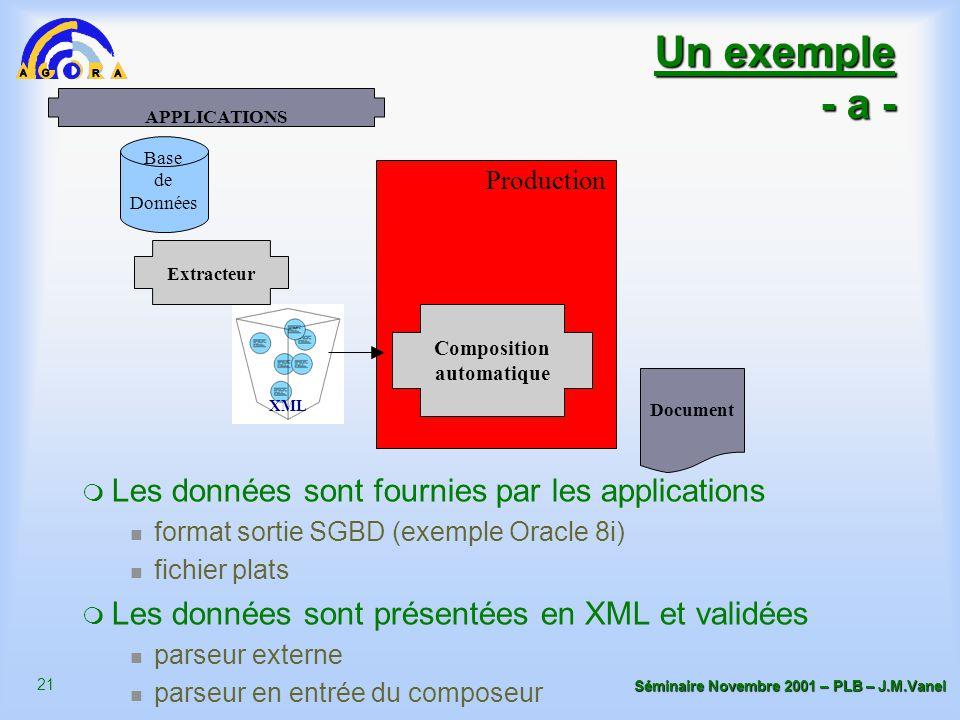 21 Séminaire Novembre 2001 – PLB – J.M.Vanel m m Les données sont fournies par les applications format sortie SGBD (exemple Oracle 8i) fichier plats m