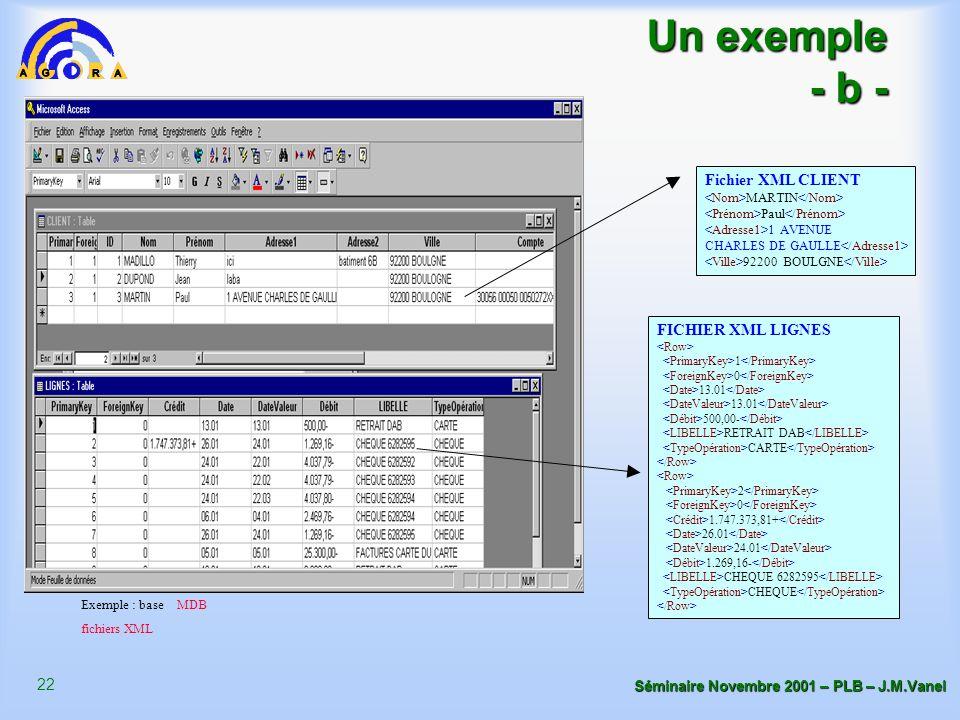 22 Séminaire Novembre 2001 – PLB – J.M.Vanel Un exemple - b - Fichier XML CLIENT MARTIN Paul 1 AVENUE CHARLES DE GAULLE 92200 BOULGNE FICHIER XML LIGNES 1 0 13.01 500,00- RETRAIT DAB CARTE 2 0 1.747.373,81+ 26.01 24.01 1.269,16- CHEQUE 6282595 CHEQUE Exemple : base MDB fichiers XML