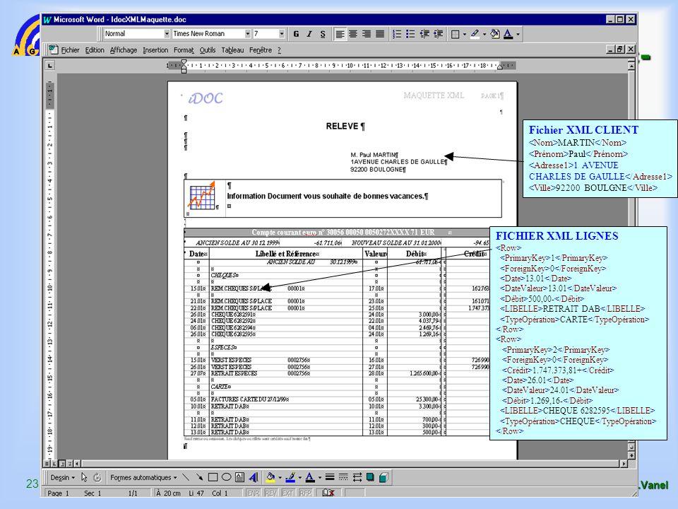 23 Séminaire Novembre 2001 – PLB – J.M.Vanel Exemple - c- Fichier XML CLIENT MARTIN Paul 1 AVENUE CHARLES DE GAULLE 92200 BOULGNE FICHIER XML LIGNES 1 0 13.01 500,00- RETRAIT DAB CARTE 2 0 1.747.373,81+ 26.01 24.01 1.269,16- CHEQUE 6282595 CHEQUE