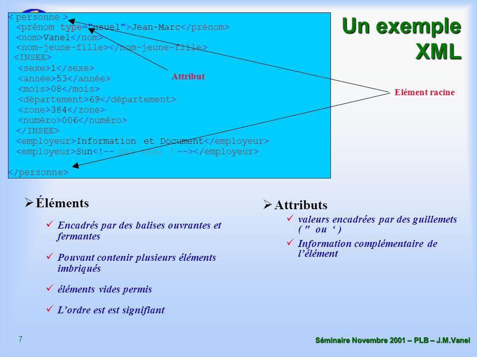 7 Séminaire Novembre 2001 – PLB – J.M.Vanel Jean-Marc Vanel 1 53 08 69 384 006 Information et Document Sun  Éléments Encadrés par des balises ouvrant