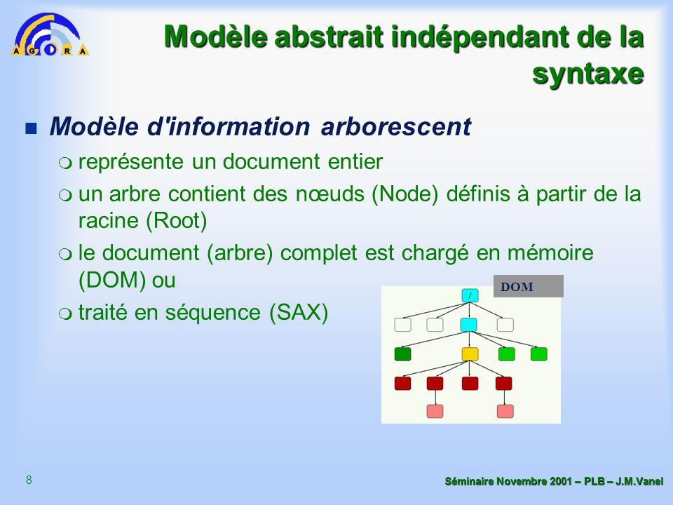 8 Séminaire Novembre 2001 – PLB – J.M.Vanel Modèle abstrait indépendant de la syntaxe n Modèle d information arborescent m représente un document entier m un arbre contient des nœuds (Node) définis à partir de la racine (Root) m le document (arbre) complet est chargé en mémoire (DOM) ou m traité en séquence (SAX) DOM