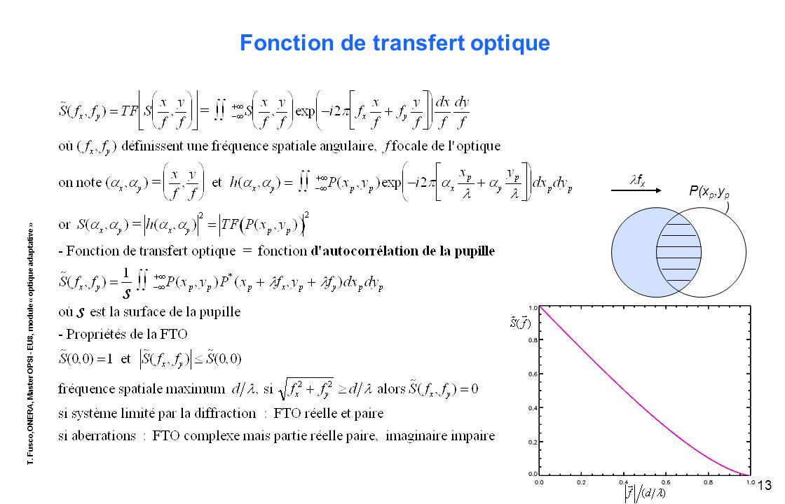 T. Fusco,ONERA, Master OPSI - EU8, module « optique adaptative » 13 Fonction de transfert optique f x P(x p,y p )