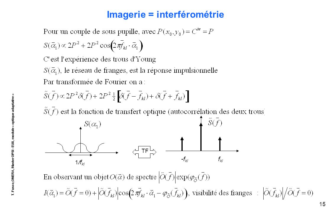 T. Fusco,ONERA, Master OPSI - EU8, module « optique adaptative » 15 Imagerie = interférométrie TF -f kl f kl 1/ f kl