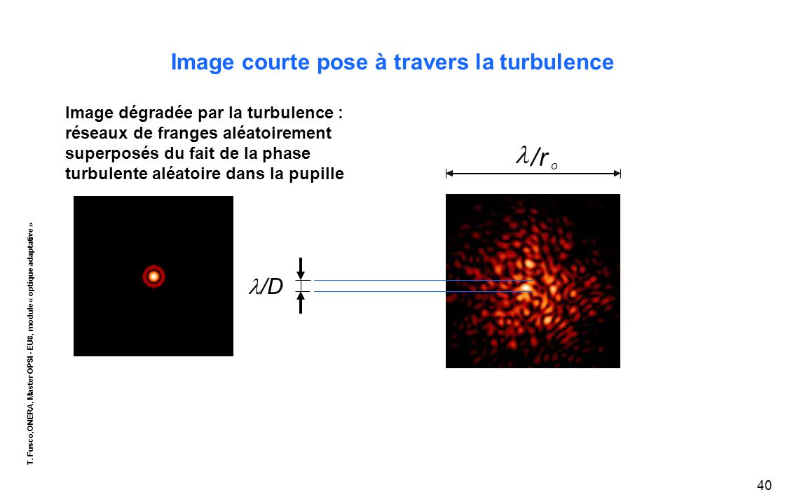 T. Fusco,ONERA, Master OPSI - EU8, module « optique adaptative » 40 Image courte pose à travers la turbulence Image dégradée par la turbulence : résea